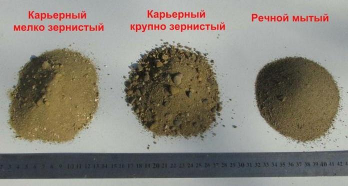 Какие пропорции песка и цента использовать для идеального раствора