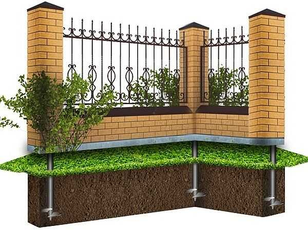 Забор с кирпичными столбами на свайном фундаменте