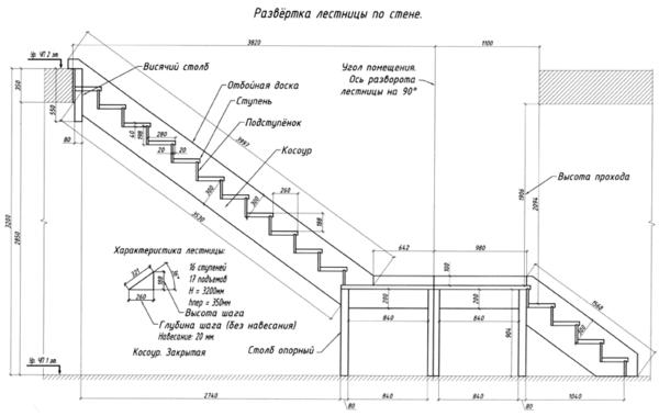 чертеж бетонной лестницы