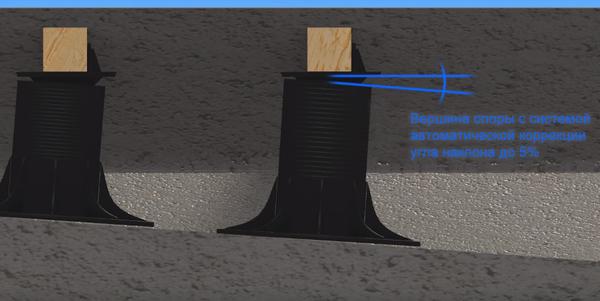 Автоматическая корректировка вершин опорных стоек