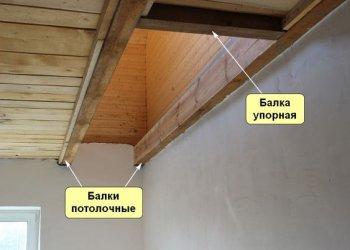 Как крепить лестницу к перекрытию – варианты и способы устройства межэтажных конструкций