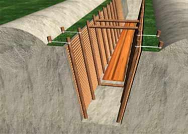 Схема укрепления стенок траншеи