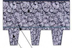 Схема перекрытия из пенобетона