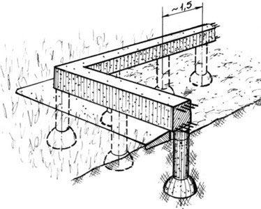 Схема фундамента под сруб бани или дома с ростверком