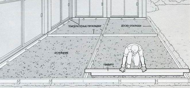 Схема бетонирования