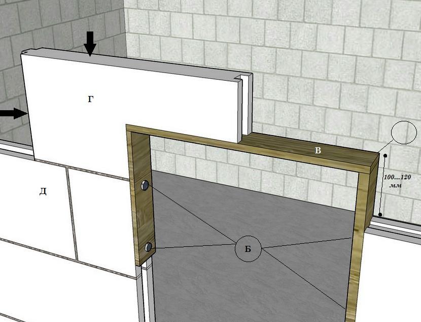 Устройство проема во внутренней стене из газобетона
