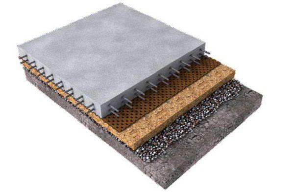Устройство самого простейшего бетонного пола в гараже. В самом низу – слой утопленного и утрамбованного грунта. Поверх него – слой гравия или щебня, над которым создается подушка из песка. Они являются опорой для бетонного пола и компенсируют сезонные пучения грунта. Над ними укладывается гидроизоляция и, в некоторых случаях, слой утеплителя. И, наконец, самый верхний слой – бетон, армированный металлическими прутьями