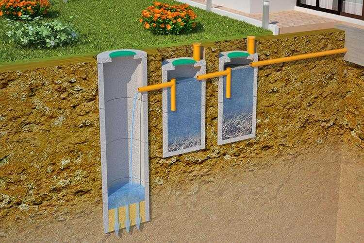 Схема септика из бетонных коле